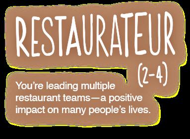 restauranteur (2-4)